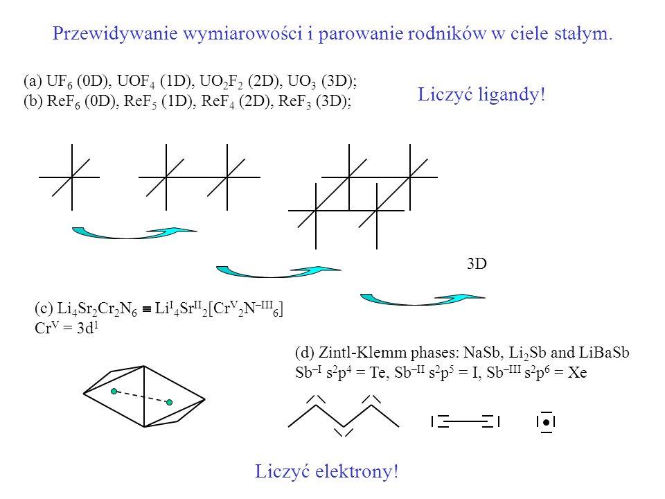 Przewidywanie wymiarowości i parowanie rodników w ciele stałym. (a) UF 6 (0D), UOF 4 (1D), UO 2 F 2 (2D), UO 3 (3D); (b) ReF 6 (0D), ReF 5 (1D), ReF 4