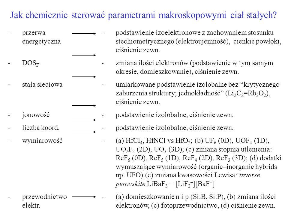 Jak chemicznie sterować parametrami makroskopowymi ciał stałych? -podstawienie izoelektronowe z zachowaniem stosunku stechiometrycznego (elektroujemno