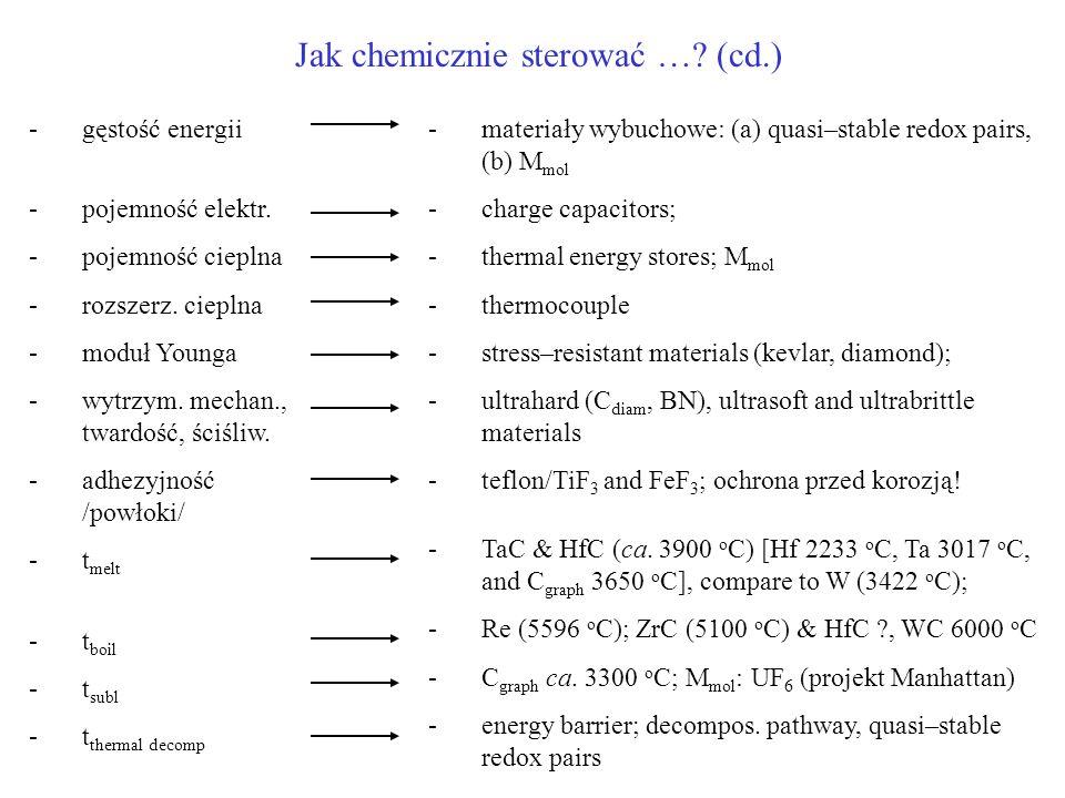 Jak chemicznie sterować …? (cd.) -gęstość energii -pojemność elektr. -pojemność cieplna -rozszerz. cieplna -moduł Younga -wytrzym. mechan., twardość,