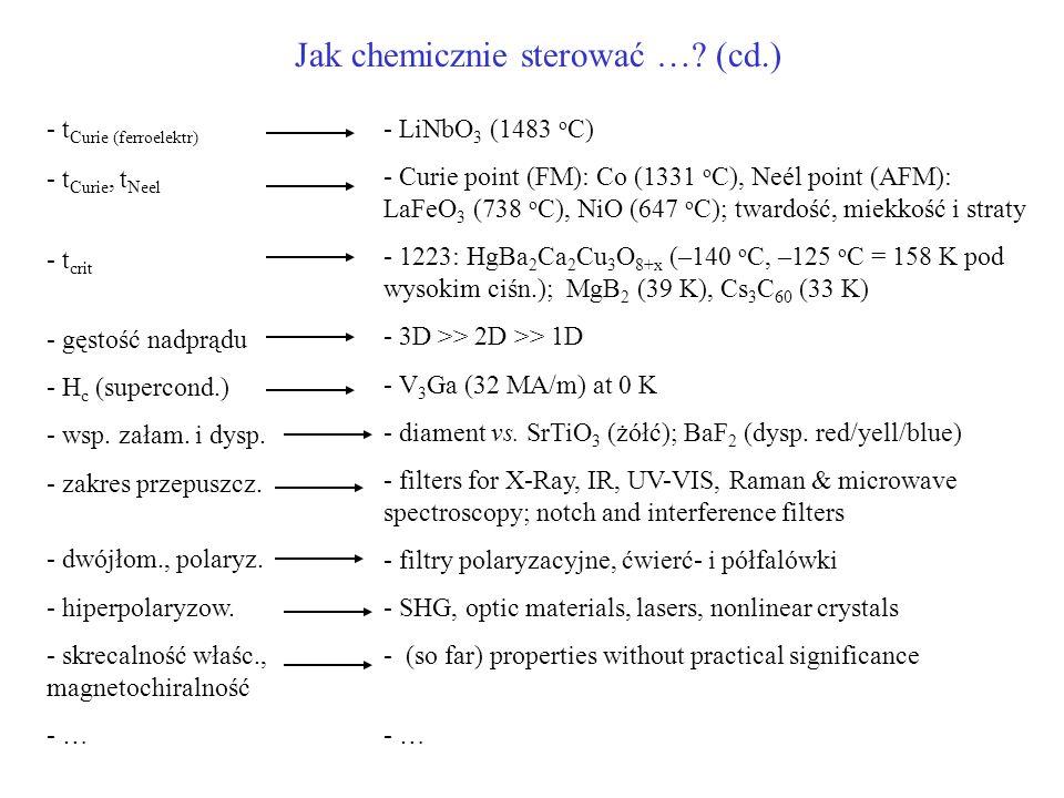 Jak chemicznie sterować …? (cd.) - t Curie (ferroelektr) - t Curie, t Neel - t crit - gęstość nadprądu - H c (supercond.) - wsp. załam. i dysp. - zakr