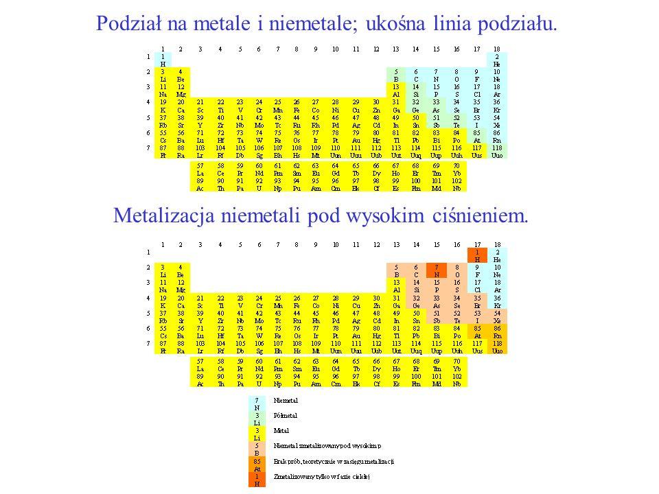 Podział na metale i niemetale; ukośna linia podziału. Metalizacja niemetali pod wysokim ciśnieniem.