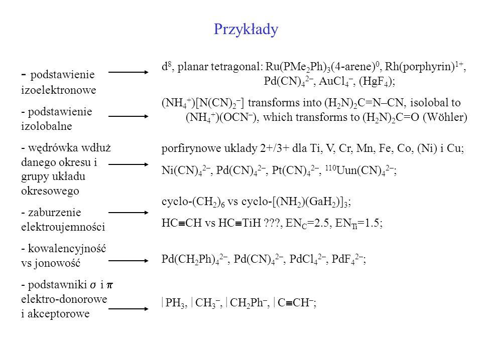 Przykłady - podstawienie izoelektronowe - podstawienie izolobalne - wędrówka wdłuż danego okresu i grupy układu okresowego - zaburzenie elektroujemnoś