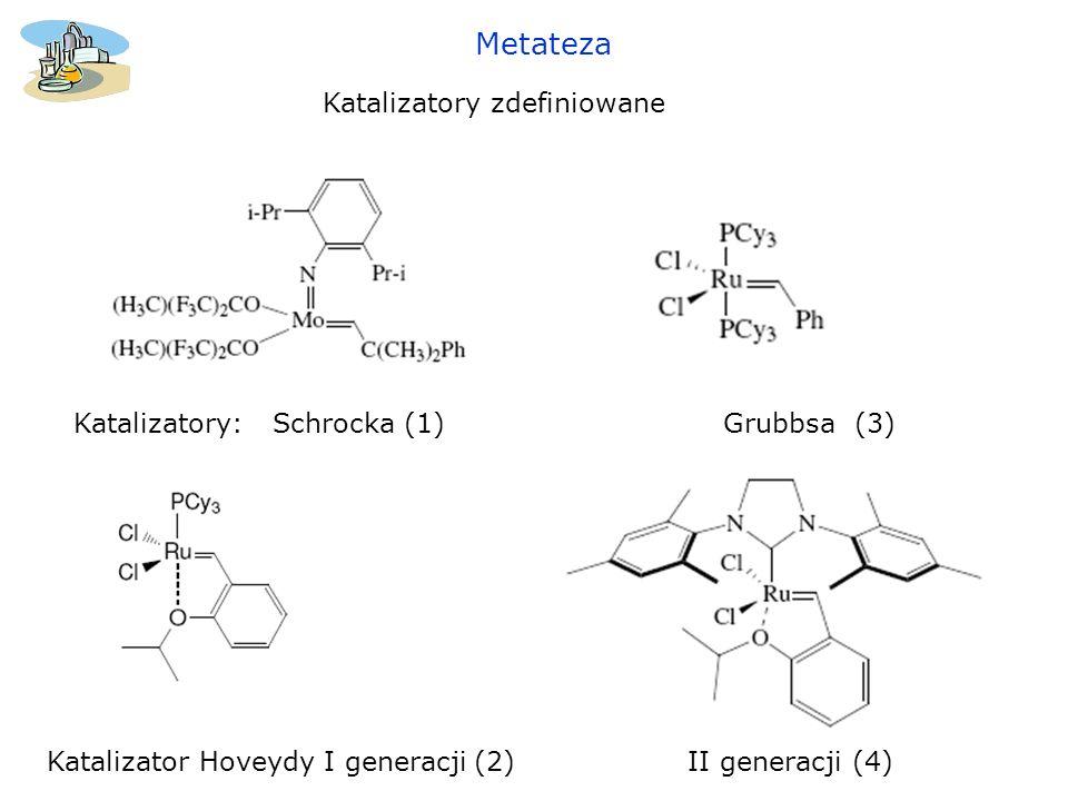 Katalizator Hoveydy I generacji(2)II generacji (4) Katalizatory zdefiniowane Katalizatory: Schrocka (1) Grubbsa (3)