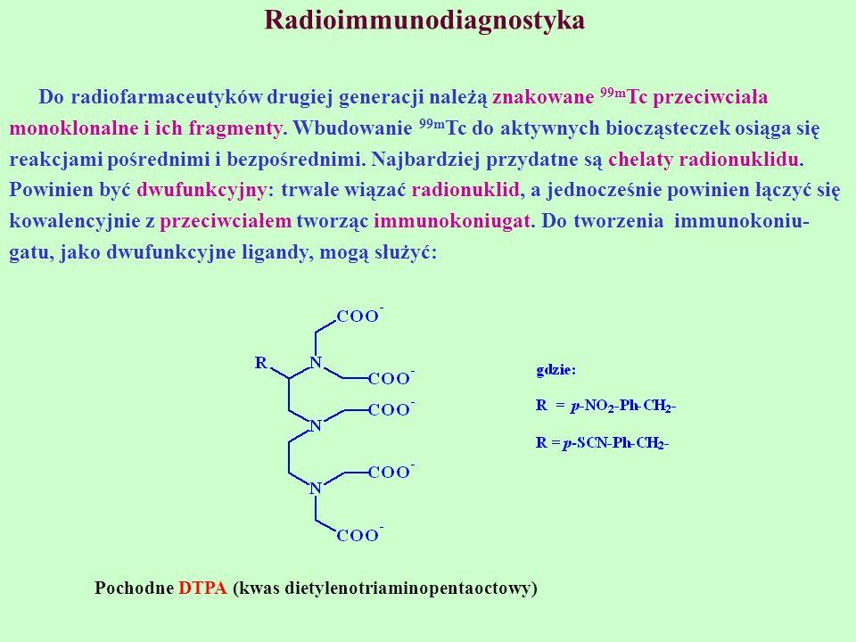 Radioimmunodiagnostyka Do radiofarmaceutyków drugiej generacji należą znakowane 99m Tc przeciwciała monoklonalne i ich fragmenty. Wbudowanie 99m Tc do