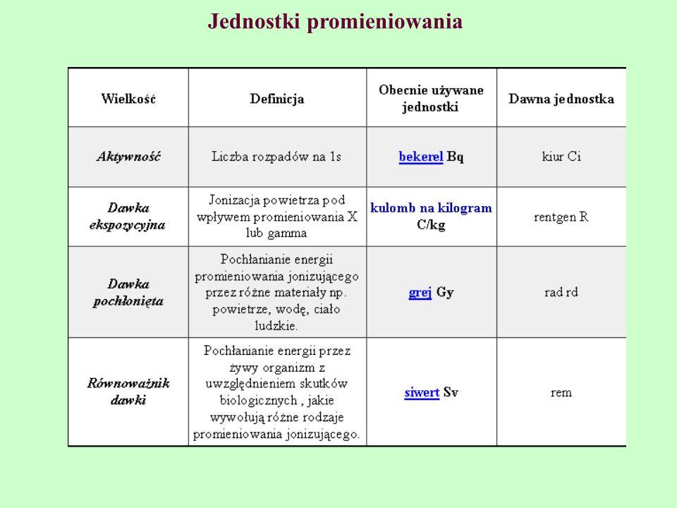 Podział radioizotopów stosowanych w medycynie (c.d.) 2.