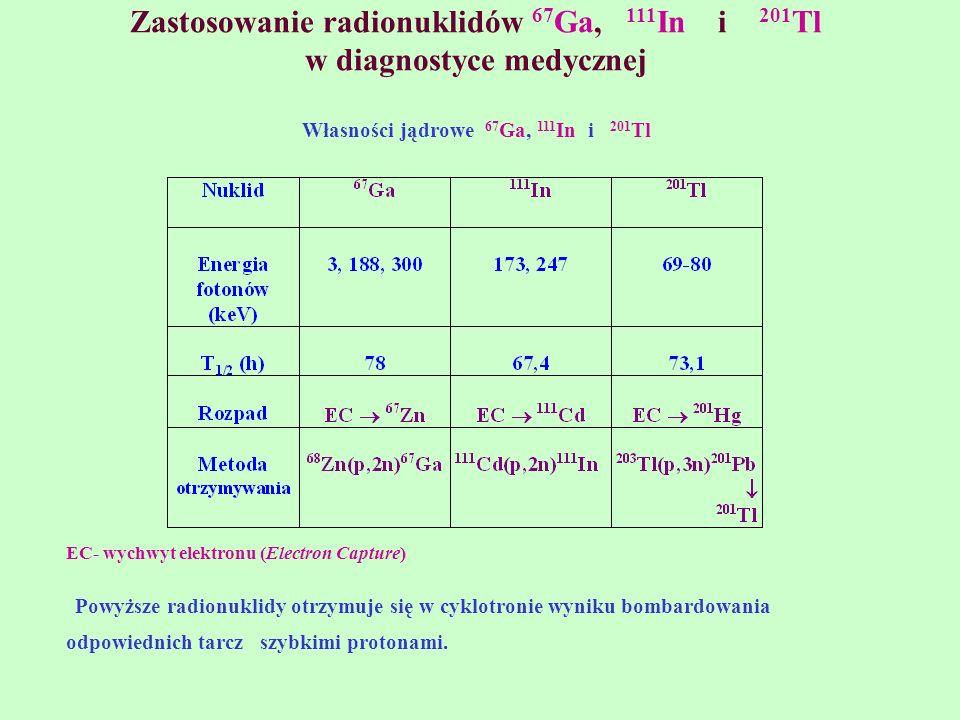 Zastosowanie radionuklidów 67 Ga, 111 In i 201 Tl w diagnostyce medycznej Własności jądrowe 67 Ga, 111 In i 201 Tl EC- wychwyt elektronu (Electron Cap