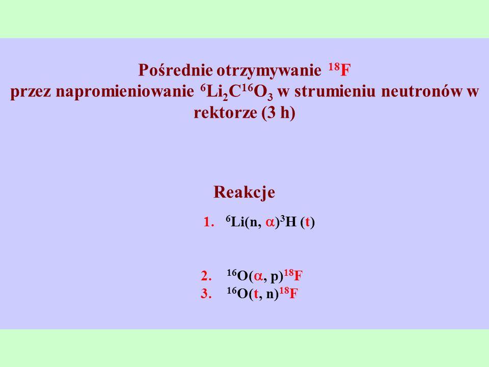 Pośrednie otrzymywanie 18 F przez napromieniowanie 6 Li 2 C 16 O 3 w strumieniu neutronów w rektorze (3 h) Reakcje 1. 6 Li(n, ) 3 H (t) 2. 16 O(, p) 1