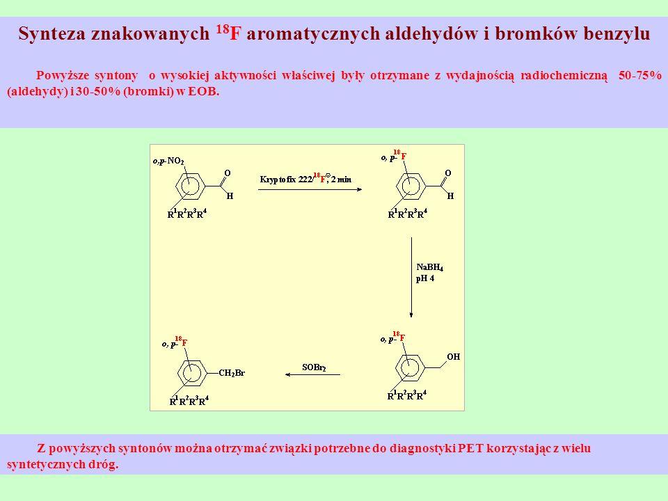 Synteza znakowanych 18 F aromatycznych aldehydów i bromków benzylu Powyższe syntony o wysokiej aktywności właściwej były otrzymane z wydajnością radio