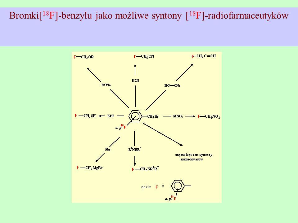 Bromki[ 18 F]-benzylu jako możliwe syntony [ 18 F]-radiofarmaceutyków