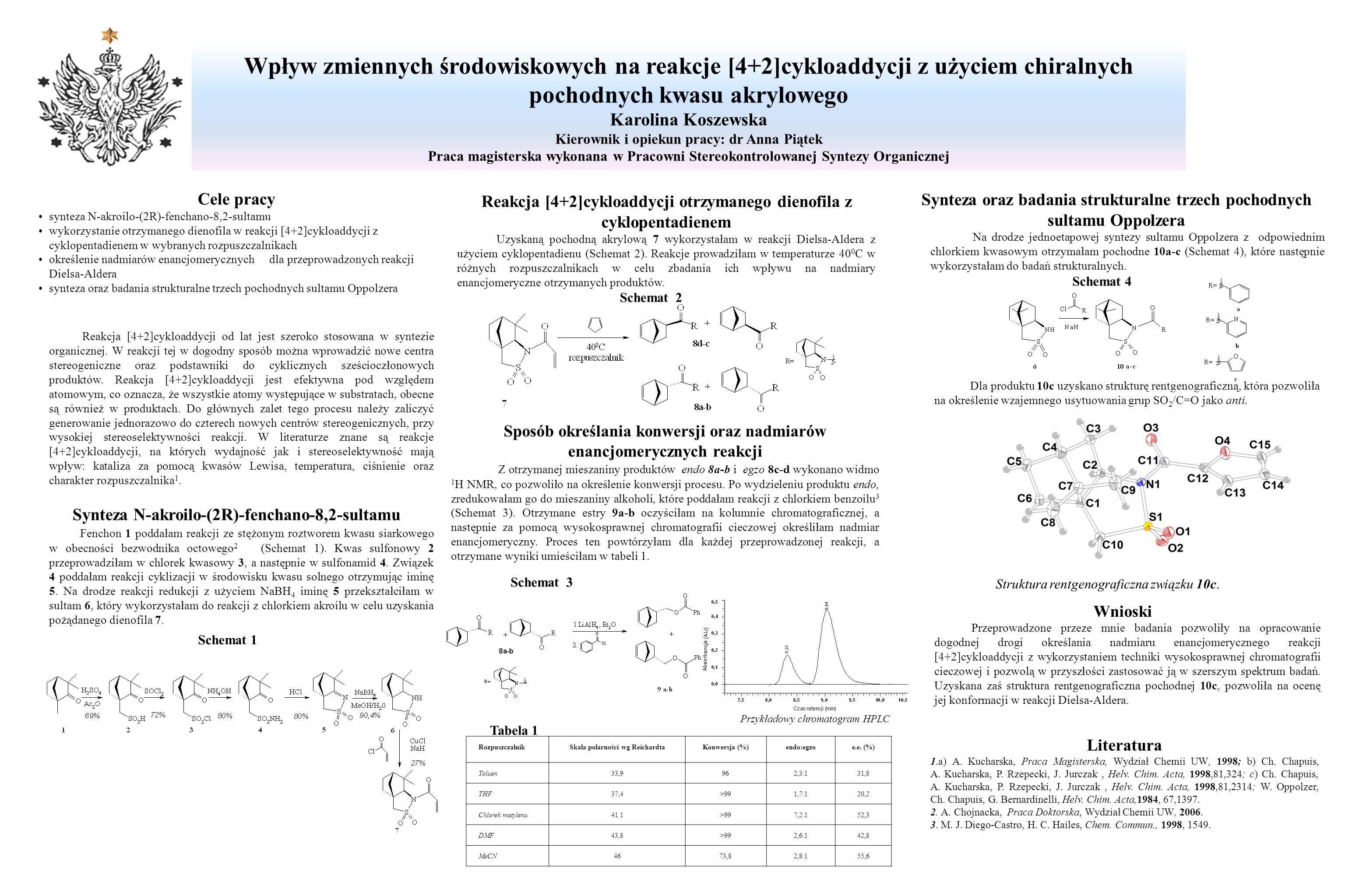 Wpływ zmiennych środowiskowych na reakcje [4+2]cykloaddycji z użyciem chiralnych pochodnych kwasu akrylowego Karolina Koszewska Kierownik i opiekun pr