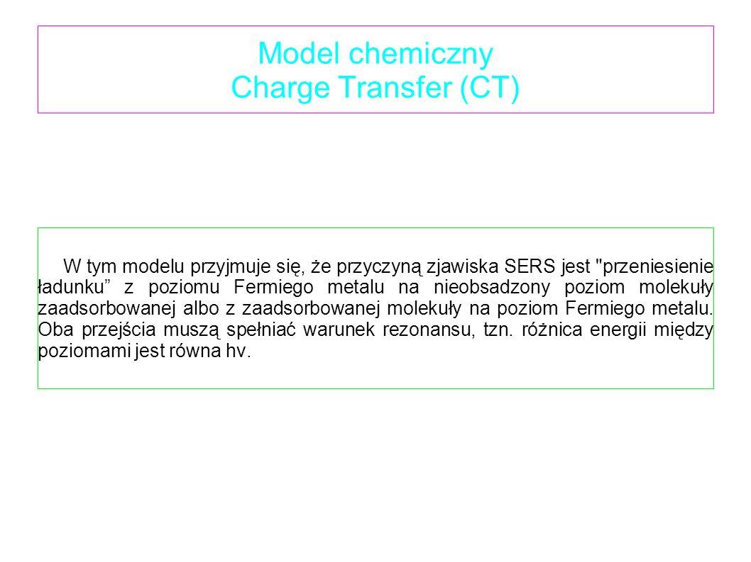 W tym modelu przyjmuje się, że przyczyną zjawiska SERS jest