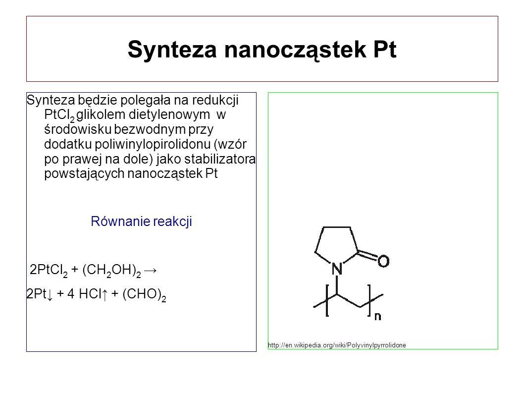 Synteza nanocząstek Pt Synteza będzie polegała na redukcji PtCl 2 glikolem dietylenowym w środowisku bezwodnym przy dodatku poliwinylopirolidonu (wzór