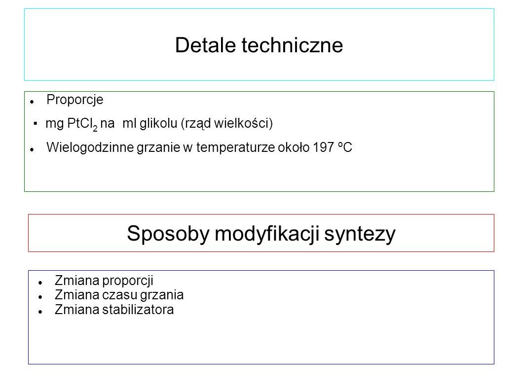 Detale techniczne Proporcje mg PtCl 2 na ml glikolu (rząd wielkości) Wielogodzinne grzanie w temperaturze około 197 ºC Zmiana proporcji Zmiana czasu g