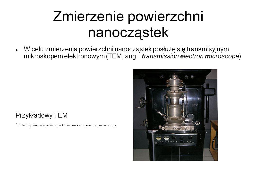 Zmierzenie powierzchni nanocząstek W celu zmierzenia powierzchni nanocząstek posłużę się transmisyjnym mikroskopem elektronowym (TEM, ang. transmissio