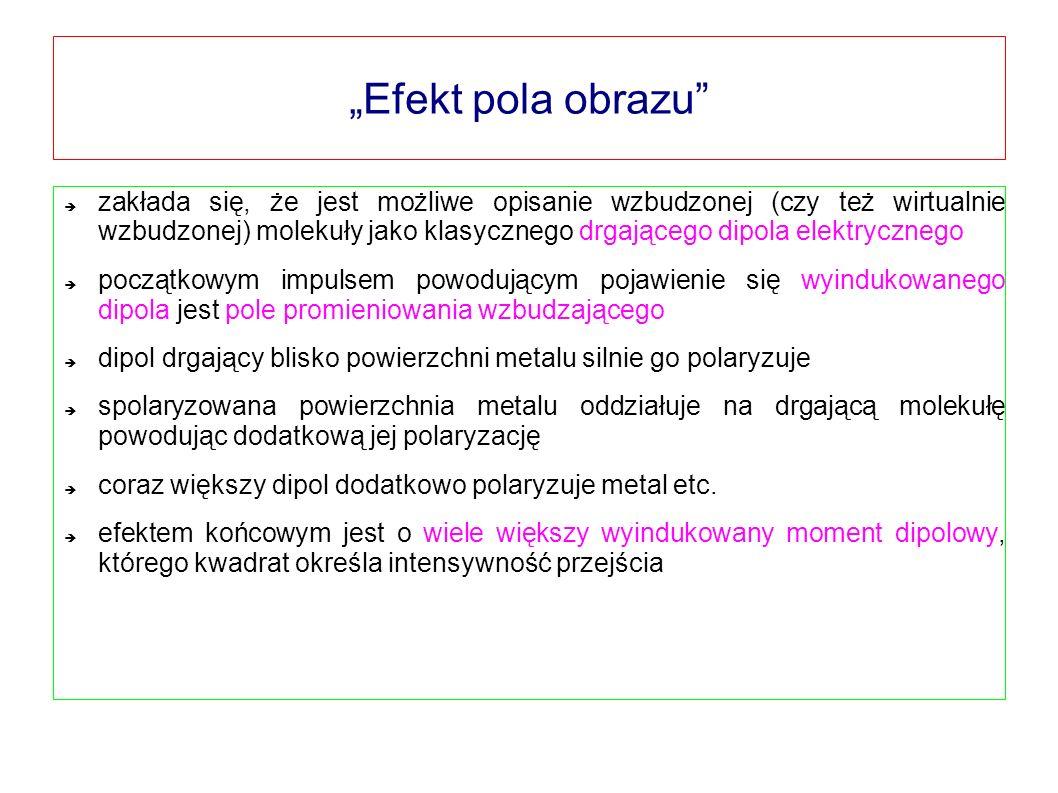 Teoria rezonansów plazmonowych w metalu gaz elektronowy (plazma elektronowa) drga w polu sieci krystalicznej złożonej ze zrębów atomowych metalu kwant pola drgań plazmy elektronowej nazywamy plazmonem gdy padający foton jest w rezonansie z drganiem normalnym elektronów przewodnictwa w pobliżu powierzchni zostaje wyindukowane bardzo silne pole elektryczne energia plazmonów z wnętrza metalu jest znacznie większa niż energia fotonów wzbudzających widmo Ramana niższą energię, odpowiadającą energii fotonów rozpraszanych mają tzw.