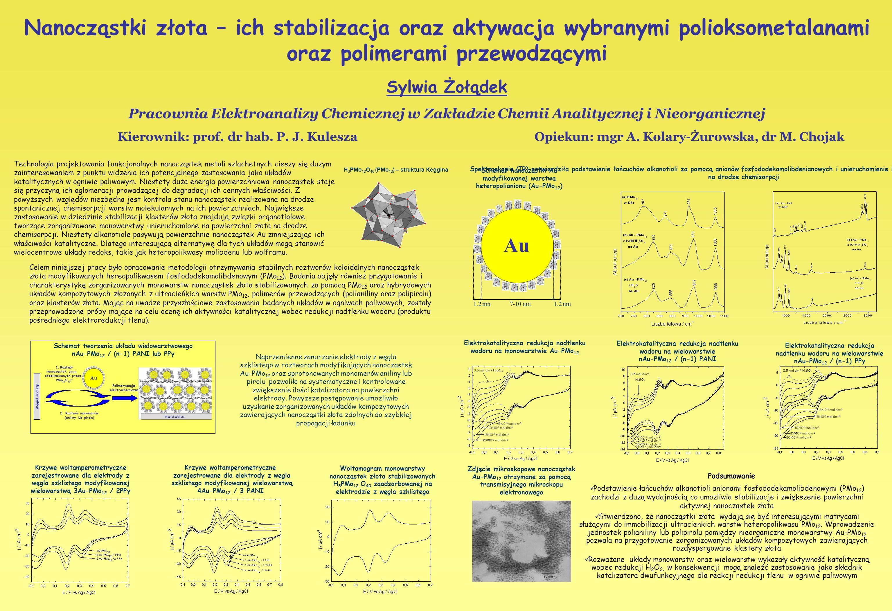 Nanocząstki złota – ich stabilizacja oraz aktywacja wybranymi polioksometalanami oraz polimerami przewodzącymi Sylwia Żołądek Pracownia Elektroanalizy