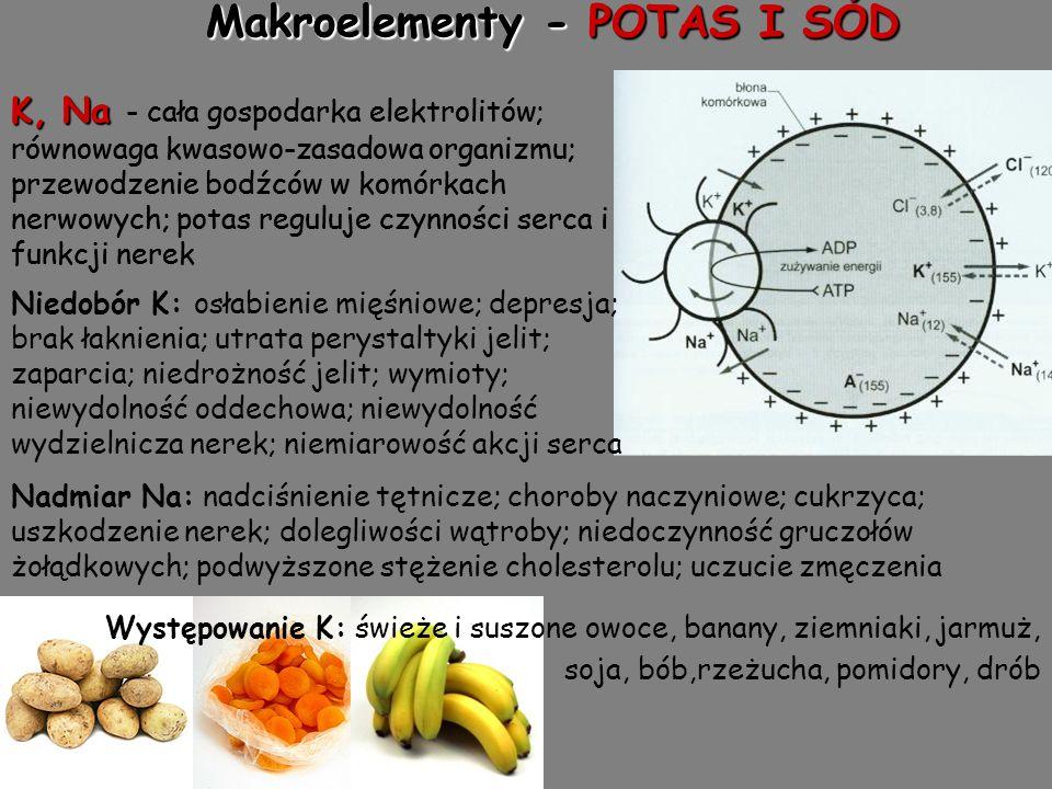 Makroelementy - POTAS I SÓD K, Na K, Na - cała gospodarka elektrolitów; równowaga kwasowo-zasadowa organizmu; przewodzenie bodźców w komórkach nerwowy