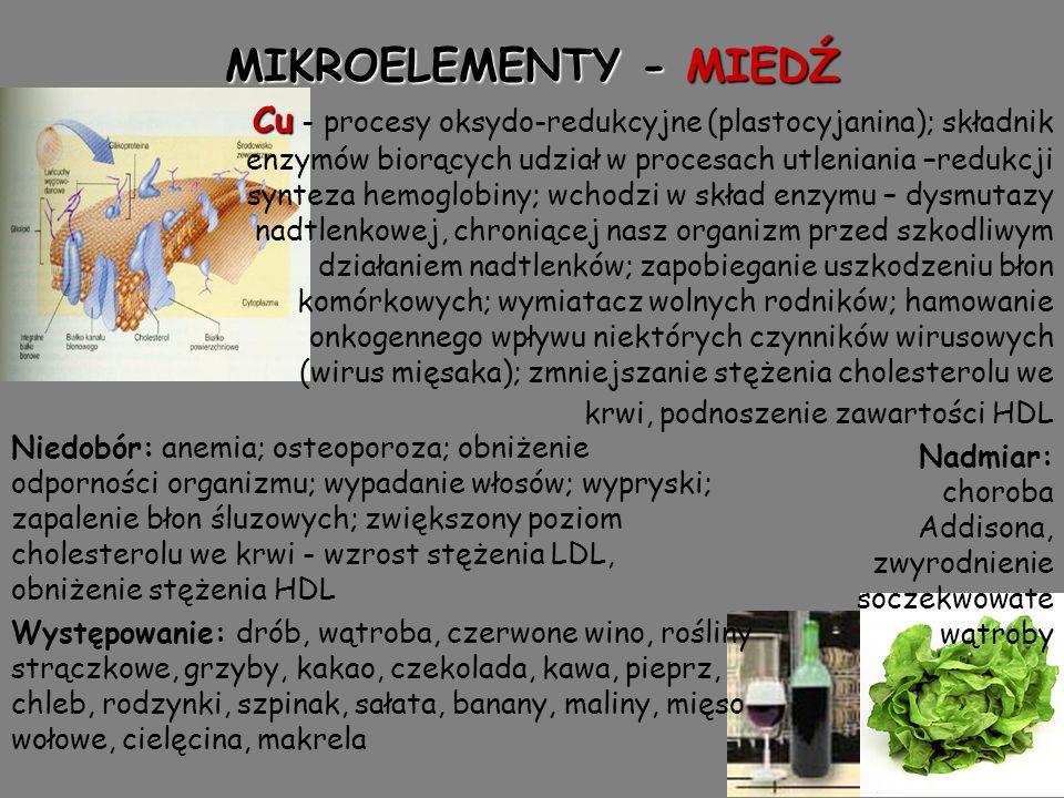 Występowanie: drób, wątroba, czerwone wino, rośliny strączkowe, grzyby, kakao, czekolada, kawa, pieprz, chleb, rodzynki, szpinak, sałata, banany, maliny, mięso wołowe, cielęcina, makrela MIKROELEMENTY - MIEDŹ Cu Cu - procesy oksydo-redukcyjne (plastocyjanina); składnik enzymów biorących udział w procesach utleniania –redukcji synteza hemoglobiny; wchodzi w skład enzymu – dysmutazy nadtlenkowej, chroniącej nasz organizm przed szkodliwym działaniem nadtlenków; zapobieganie uszkodzeniu błon komórkowych; wymiatacz wolnych rodników; hamowanie onkogennego wpływu niektórych czynników wirusowych (wirus mięsaka); zmniejszanie stężenia cholesterolu we krwi, podnoszenie zawartości HDL Niedobór: anemia; osteoporoza; obniżenie odporności organizmu; wypadanie włosów; wypryski; zapalenie błon śluzowych; zwiększony poziom cholesterolu we krwi - wzrost stężenia LDL, obniżenie stężenia HDL Nadmiar: choroba Addisona, zwyrodnienie soczekwowate wątroby