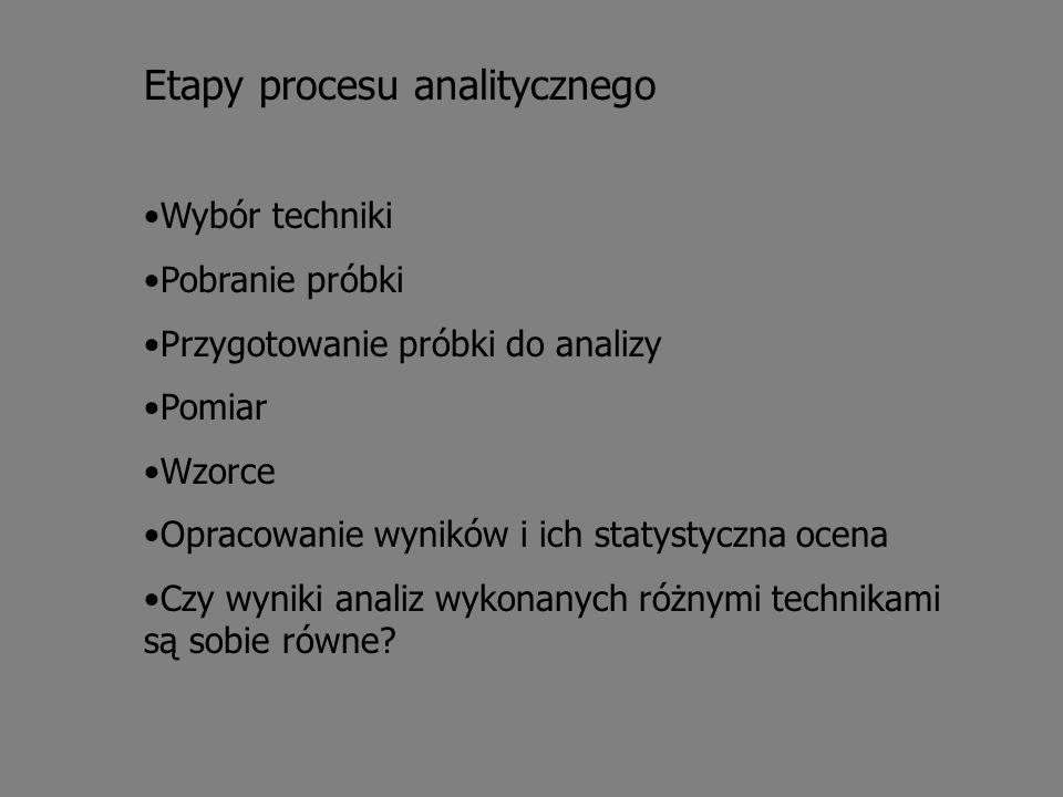 Etapy procesu analitycznego Wybór techniki Pobranie próbki Przygotowanie próbki do analizy Pomiar Wzorce Opracowanie wyników i ich statystyczna ocena
