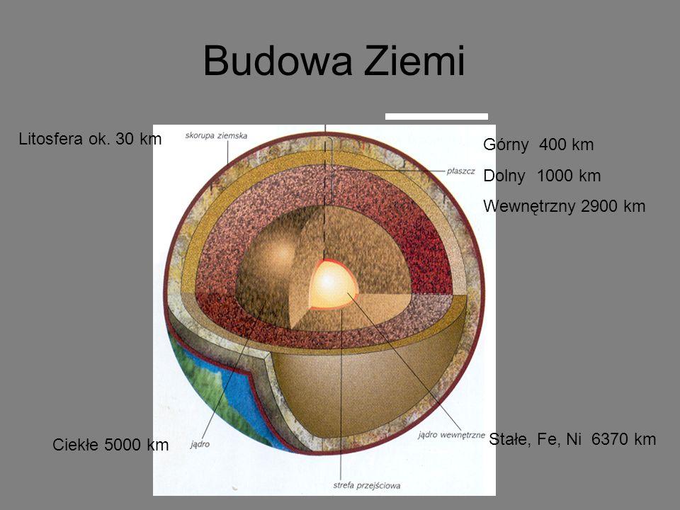 Budowa Ziemi Litosfera ok. 30 km Górny 400 km Dolny 1000 km Wewnętrzny 2900 km Ciekłe 5000 km Stałe, Fe, Ni 6370 km