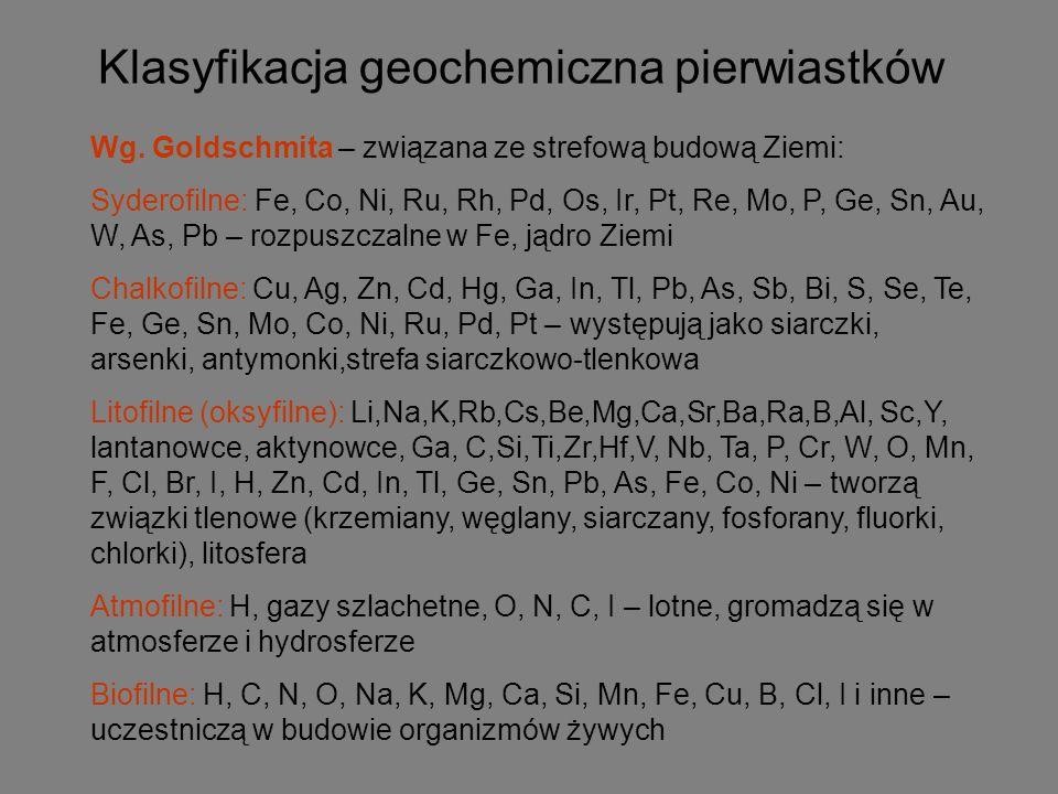 Klasyfikacja geochemiczna pierwiastków Wg. Goldschmita – związana ze strefową budową Ziemi: Syderofilne: Fe, Co, Ni, Ru, Rh, Pd, Os, Ir, Pt, Re, Mo, P