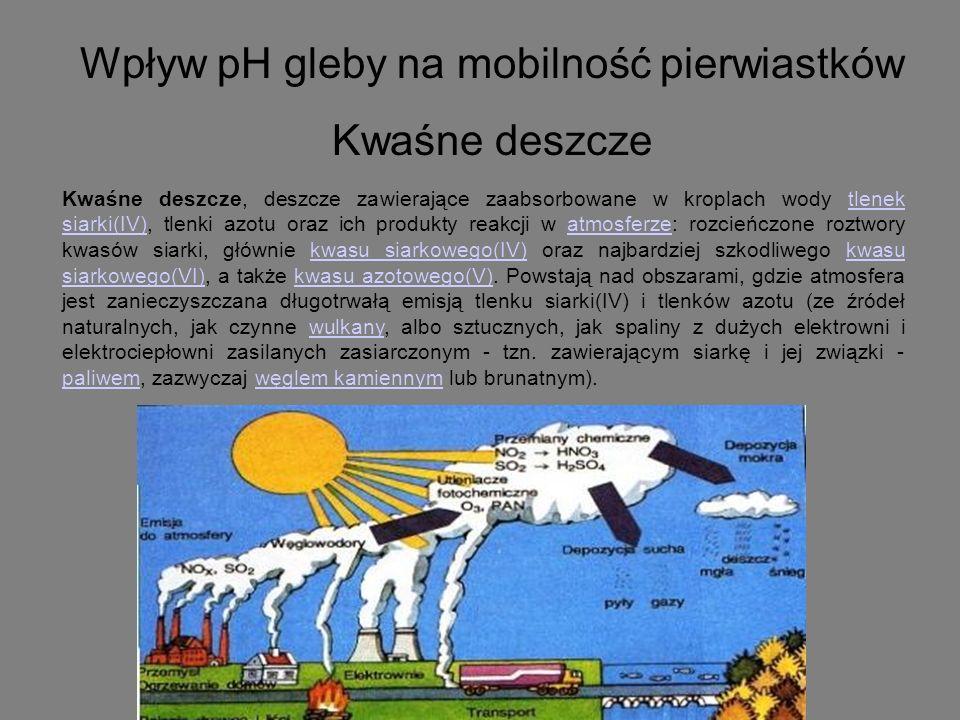 Wpływ pH gleby na mobilność pierwiastków Kwaśne deszcze Kwaśne deszcze, deszcze zawierające zaabsorbowane w kroplach wody tlenek siarki(IV), tlenki azotu oraz ich produkty reakcji w atmosferze: rozcieńczone roztwory kwasów siarki, głównie kwasu siarkowego(IV) oraz najbardziej szkodliwego kwasu siarkowego(VI), a także kwasu azotowego(V).