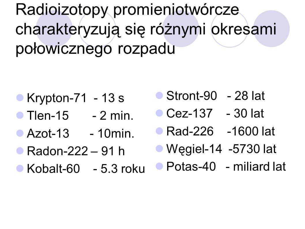 Radioizotopy promieniotwórcze charakteryzują się różnymi okresami połowicznego rozpadu Krypton-71 - 13 s Tlen-15 - 2 min. Azot-13 - 10min. Radon-222 –