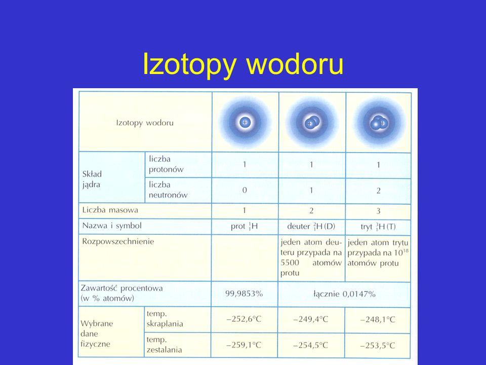 Izotopy wodoru
