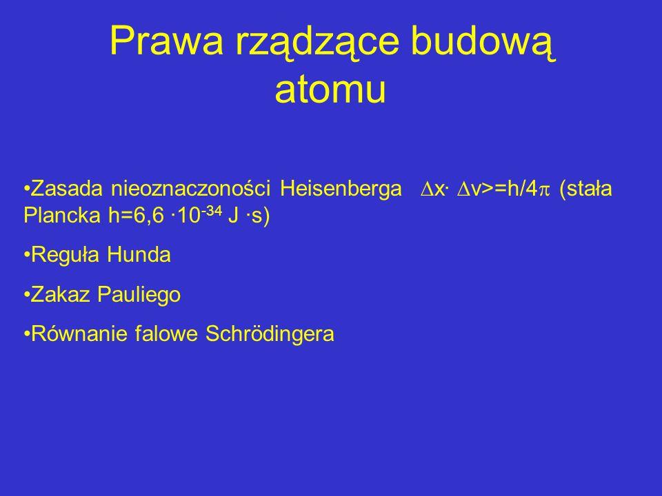Prawa rządzące budową atomu Zasada nieoznaczoności Heisenberga x· v>=h/4 (stała Plancka h=6,6 ·10 -34 J ·s) Reguła Hunda Zakaz Pauliego Równanie falow