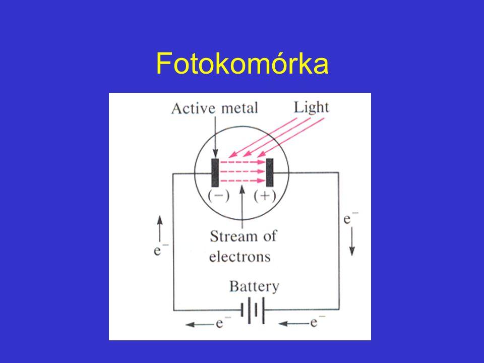 Skaningowy mikroskop tunelowy STM Czy można zobaczyć atom?