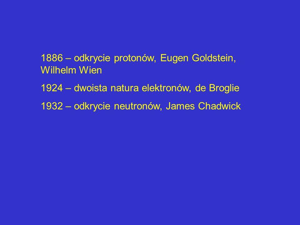 1886 – odkrycie protonów, Eugen Goldstein, Wilhelm Wien 1924 – dwoista natura elektronów, de Broglie 1932 – odkrycie neutronów, James Chadwick