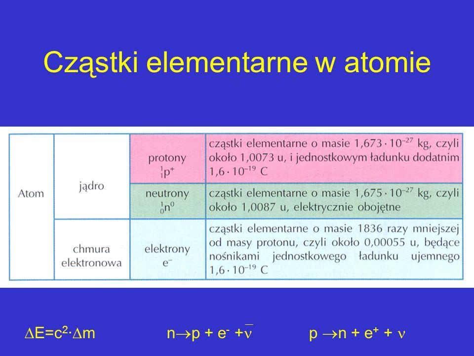 Cząstki elementarne w atomie E=c 2 · mn p + e - + p n + e + +