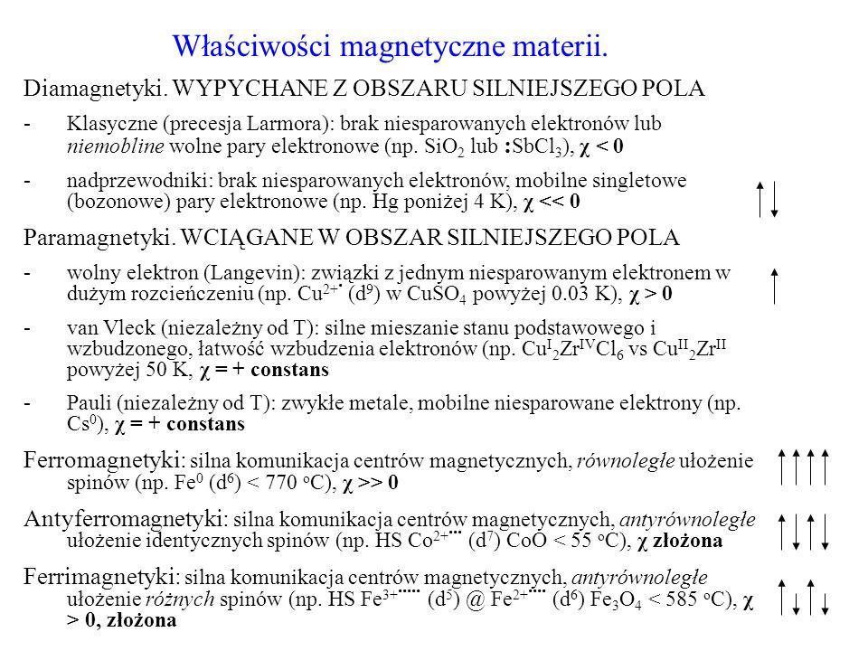 Właściwości magnetyczne materii.Diamagnetyki.