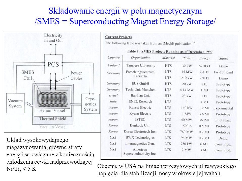 Składowanie energii w polu magnetycznym /SMES = Superconducting Magnet Energy Storage/ Układ wysokowydajnego magazynowania, główne straty energii są związane z koniecznością chłodzenia cewki nadprzewodzącej Ni/Ti, < 5 K Obecnie w USA na liniach przesyłowych ultrawysokiego napięcia, dla stabilizacji mocy w okresie jej wahań