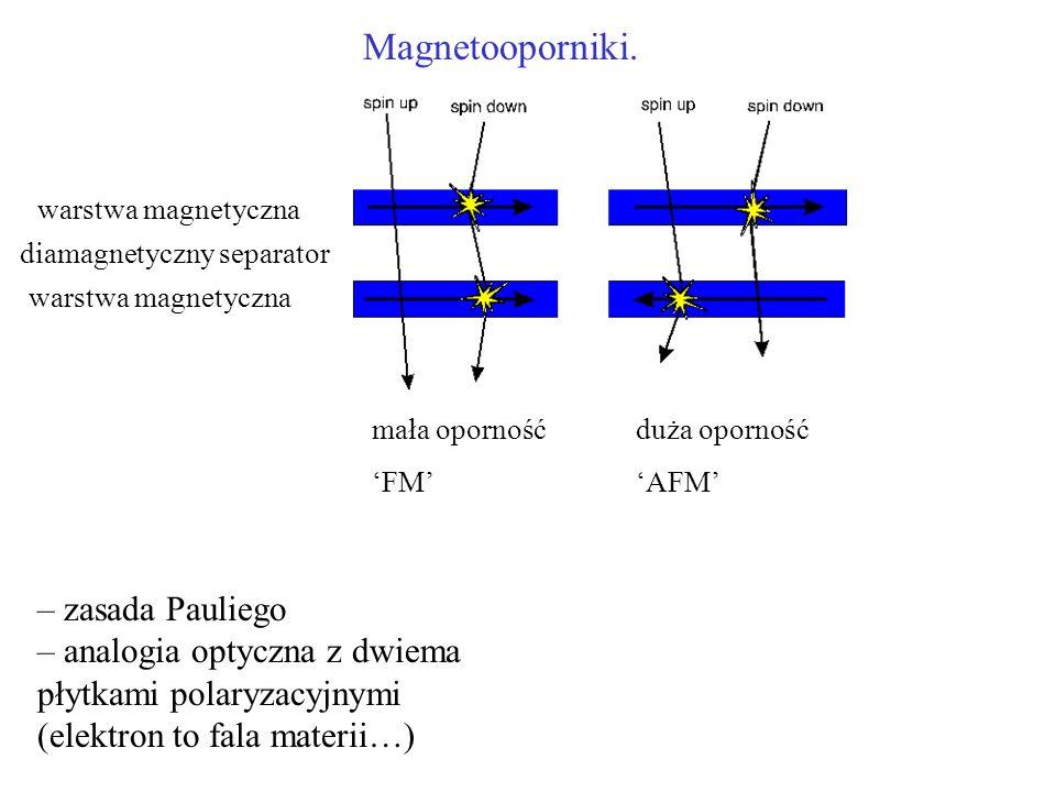 Magnetooporniki.