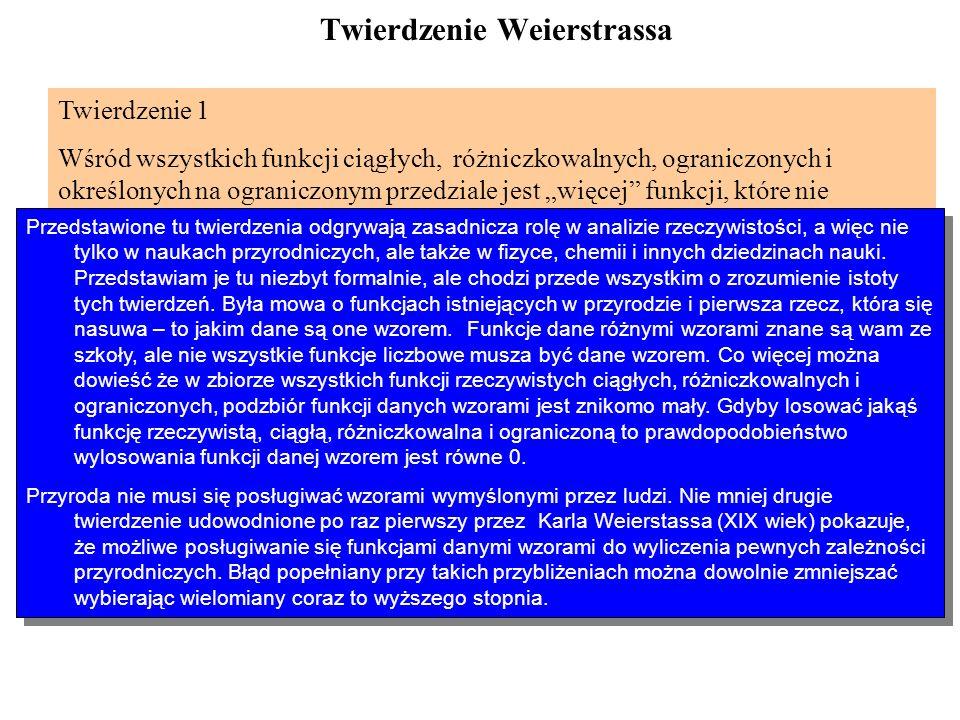 Twierdzenie Weierstrassa Twierdzenie 1 Wśród wszystkich funkcji ciągłych, różniczkowalnych, ograniczonych i określonych na ograniczonym przedziale jes