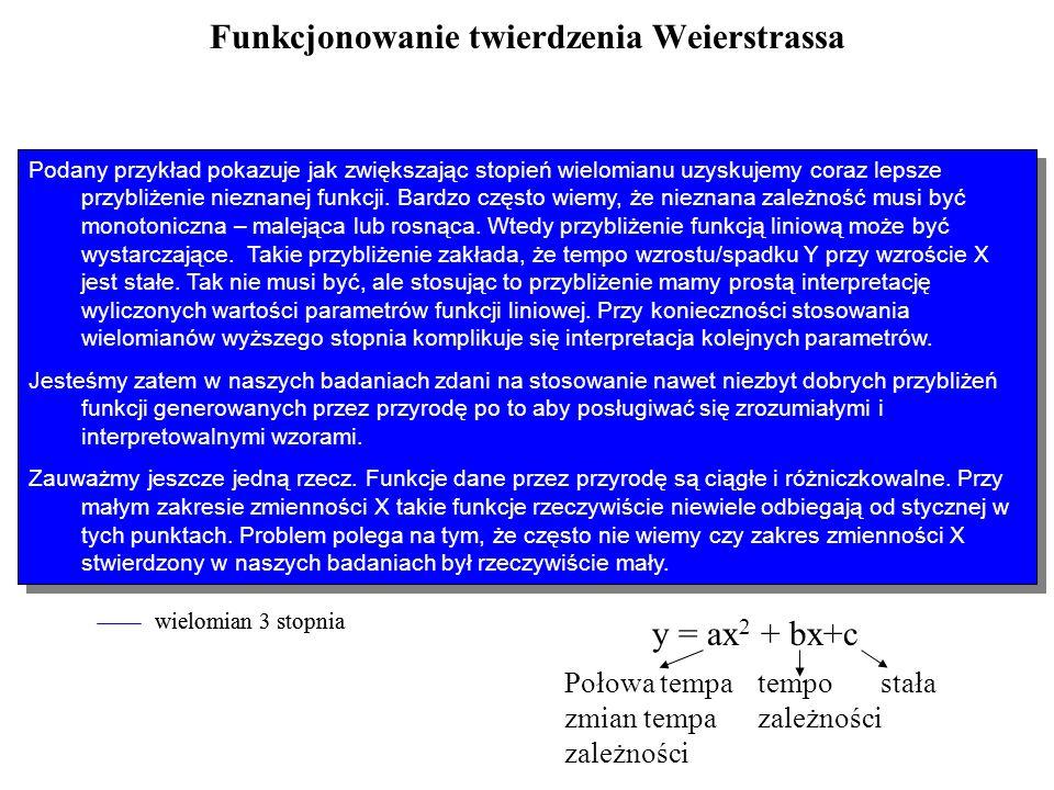 Funkcjonowanie twierdzenia Weierstrassa funkcja dana przez przyrodę funkcja liniowa funkcja kwadratowa wielomian 3 stopnia funkcja dana przez przyrodę funkcja liniowa funkcja kwadratowa wielomian 3 stopnia Wielomian stopnia n ma n+1 nieznanych parametrów.