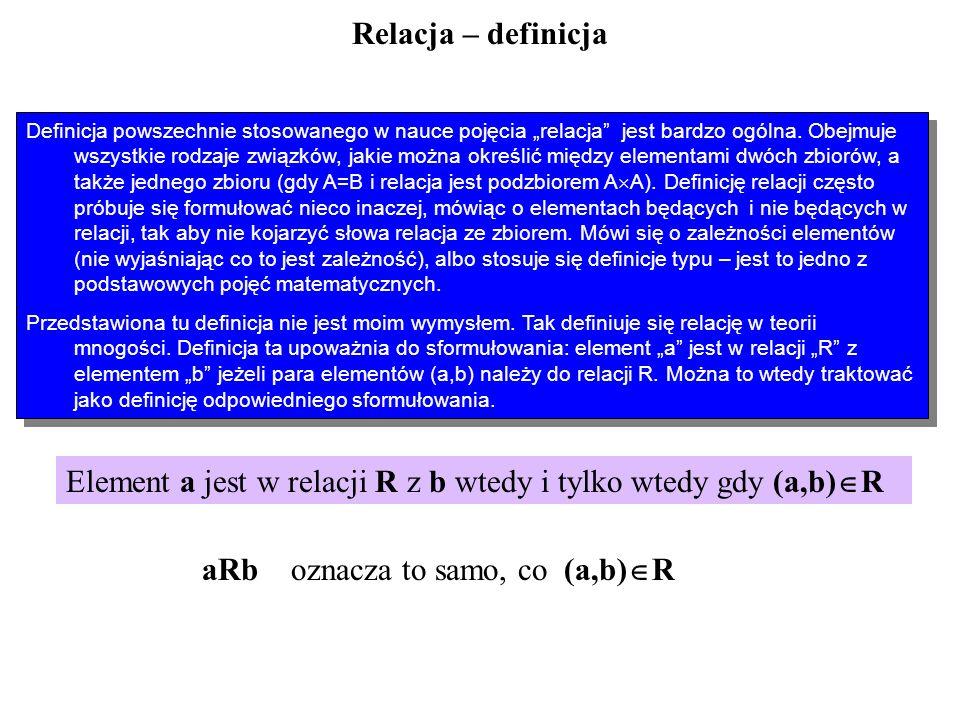 Element a jest w relacji R z b wtedy i tylko wtedy gdy (a,b) R Relacja – definicja Relacja jest to dowolny podzbiór iloczynu kartezjańskiego dwóch zbi