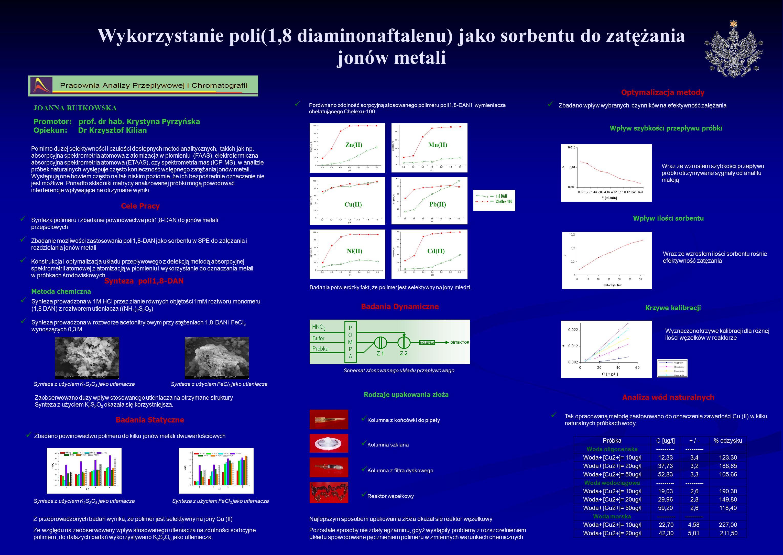 Wykorzystanie poli(1,8 diaminonaftalenu) jako sorbentu do zatężania jonów metali JOANNA RUTKOWSKA Promotor: prof. dr hab. Krystyna Pyrzyńska Opiekun: