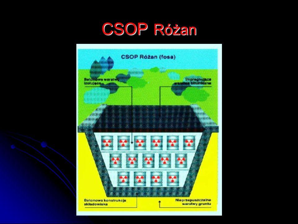 CSOP Różan