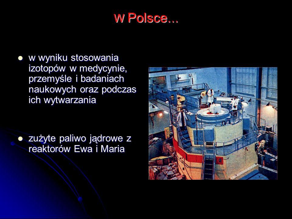W Polsce … w wyniku stosowania izotopów w medycynie, przemyśle i badaniach naukowych oraz podczas ich wytwarzania w wyniku stosowania izotopów w medyc