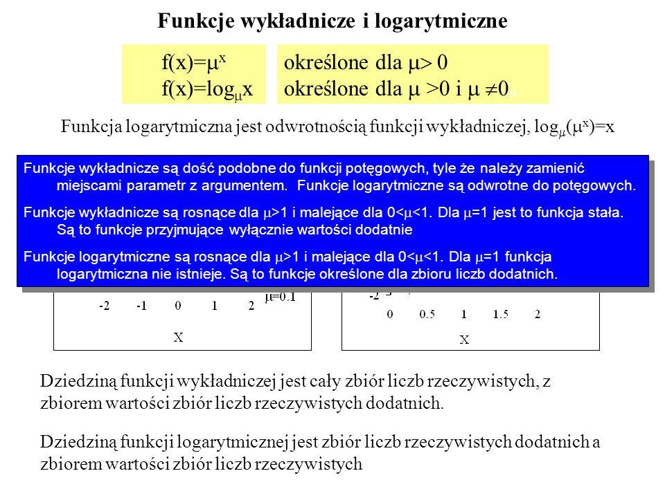 Funkcje wykładnicze i logarytmiczne f(x)= x f(x)=log x Funkcja logarytmiczna jest odwrotnością funkcji wykładniczej, log ( x )=x określone dla 0 okreś