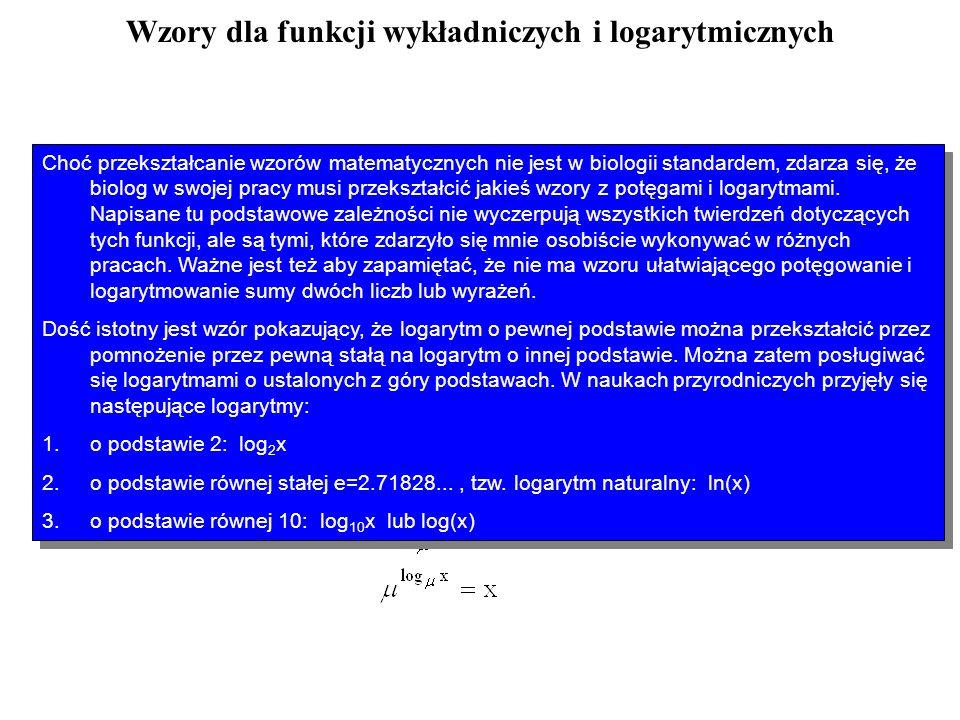 Wzory dla funkcji wykładniczych i logarytmicznych Dla funkcji wykładniczychDla funkcji logarytmicznych Związek między funkcjami wykładniczymi i logary