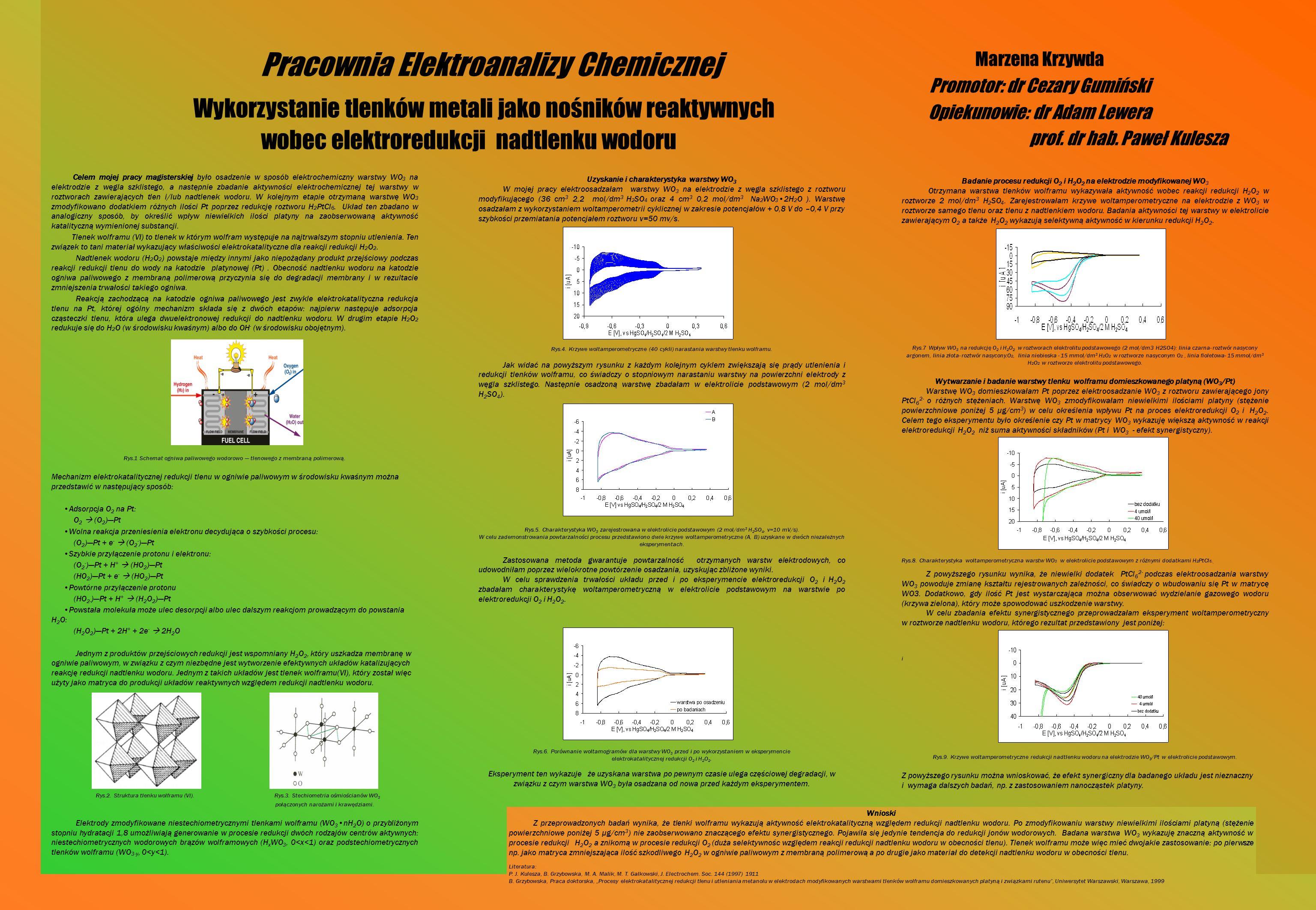 Badanie procesu redukcji O 2 i H 2 O 2 na elektrodzie modyfikowanej WO 3 Otrzymana warstwa tlenków wolframu wykazywała aktywność wobec reakcji redukcji H 2 O 2 w roztworze 2 mol/dm 3 H 2 SO 4.