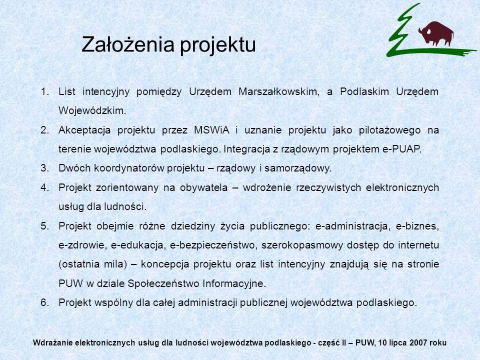 1.List intencyjny pomiędzy Urzędem Marszałkowskim, a Podlaskim Urzędem Wojewódzkim. 2.Akceptacja projektu przez MSWiA i uznanie projektu jako pilotażo
