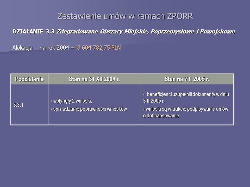 Zestawienie umów w ramach ZPORR DZIAŁANIE 3.3 Zdegradowane Obszary Miejskie, Poprzemysłowe i Powojskowe Alokacja na rok 2004 – 8 604 782,75 PLN Podziałanie Stan na 31 XII 2004 r.