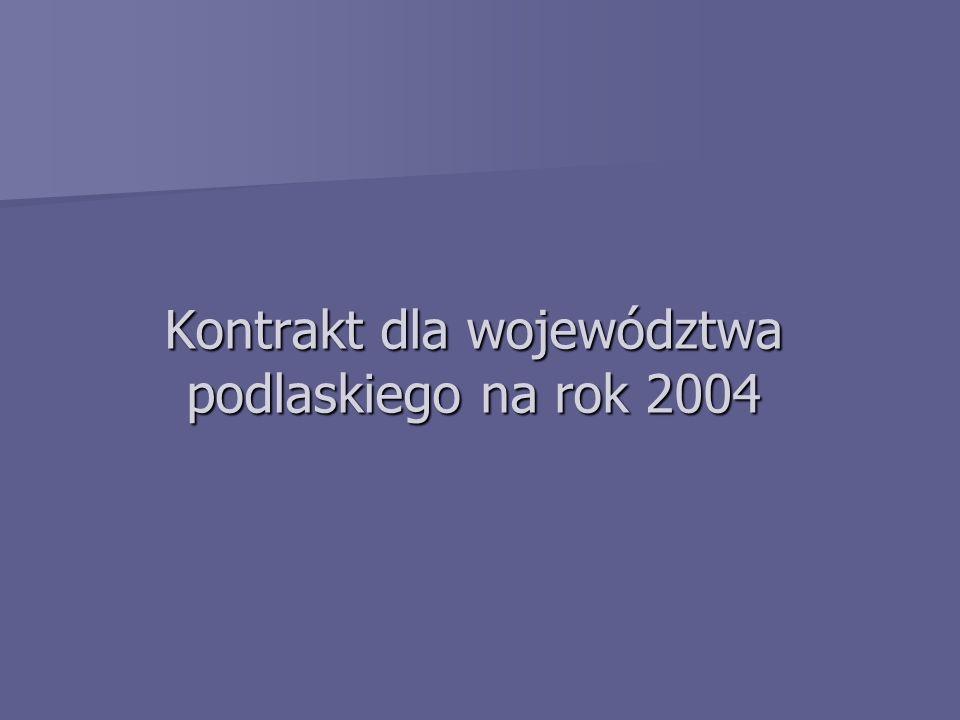 Kontrakt dla województwa podlaskiego na rok 2004