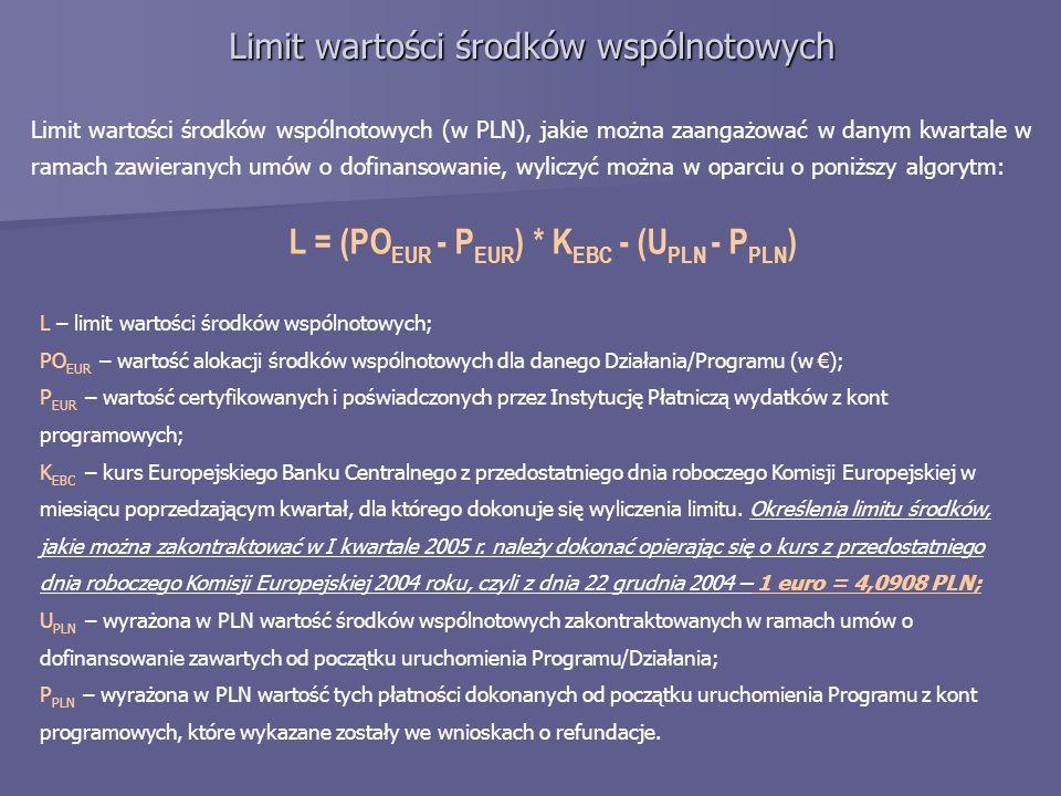 Limit wartości środków wspólnotowych Limit wartości środków wspólnotowych (w PLN), jakie można zaangażować w danym kwartale w ramach zawieranych umów