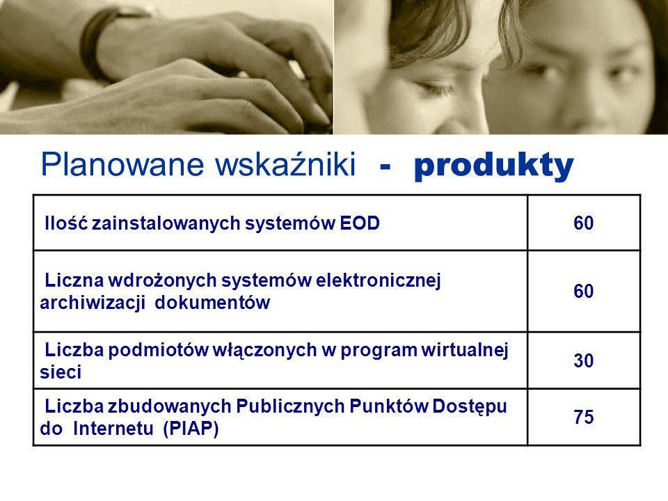 Planowane wskaźniki - produkty Ilość zainstalowanych systemów EOD60 Liczna wdrożonych systemów elektronicznej archiwizacji dokumentów 60 Liczba podmio