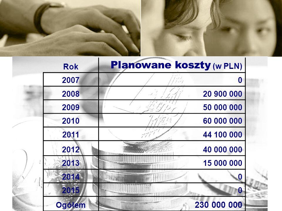Rok Planowane koszty (w PLN) 20070 200820 900 000 200950 000 000 201060 000 000 201144 100 000 201240 000 000 201315 000 000 20140 20150 Ogółem 230 00